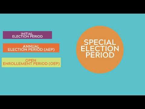 Medicare Part C & D Enrollment Periods