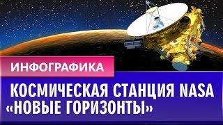 """видео Станция """"Новые горизонты"""" (New Horizons) приблизилась к Плутону впервые в истории космоса » Новая эра Водолея :: 2012- 2018 год переход в новую эру"""