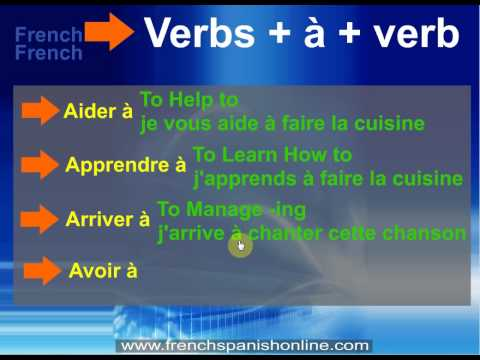 French Verbs with Prepositions - Part I