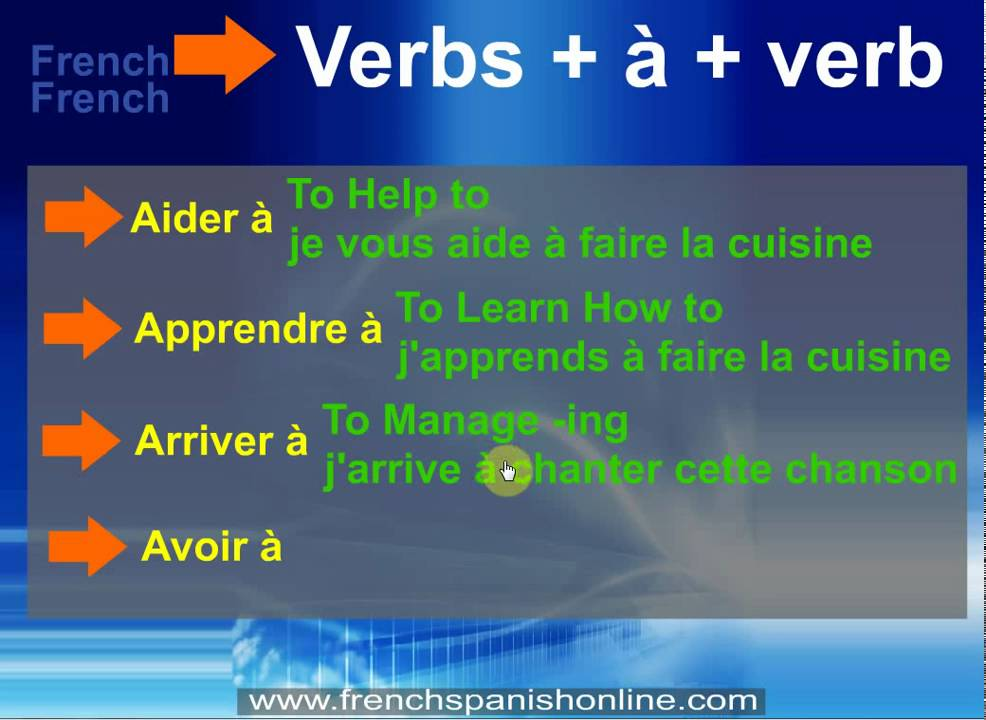 Preposition In Learn In Marathi All Complate: French Verbs With Prepositions