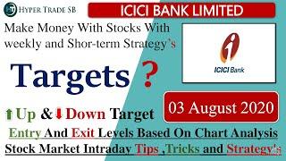 Icici bank share price Target 03 August/ICICI BANK intraday tips/ICICI bank latest news/ICICIBANK