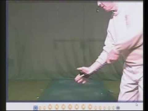 Teaching Video 3 - The right hand grip.