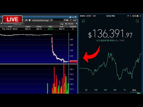 Day Trading Live, Stock Market News & Trading Options! – Stamps.com. Tesla, CRON stock,  & More