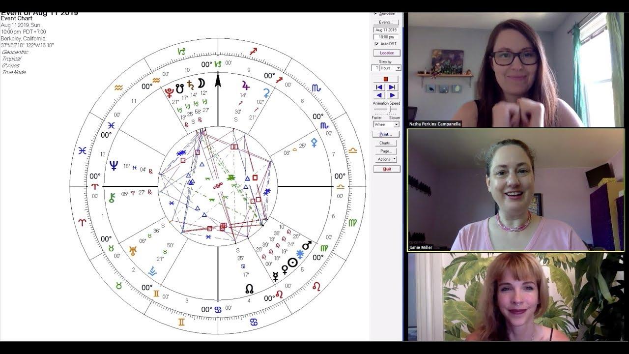 Forecast for August 2019 - Pandora Astrology