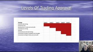 Selling Cash-Secured Puts- Lesson 6 -Executing Put-Selling Trades