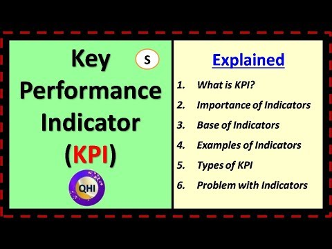 Key Performance Indicator Kpi Youtube