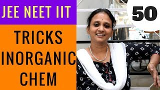 how to crack iit jee without coaching