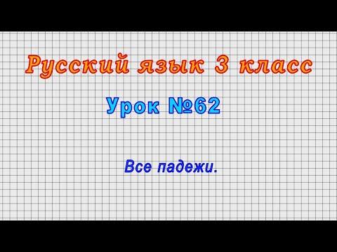 Видеоурок по русскому языку 3 класс падежи существительных