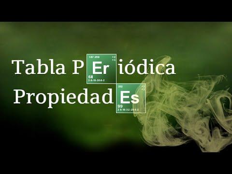 Tabla peridica y propiedades qumica bsica youtube tabla peridica y propiedades qumica bsica urtaz Image collections