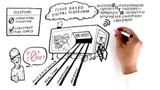 Gambar cover Fuel Automation Station Whiteboard Video