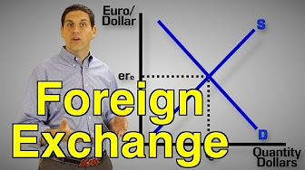 Macro unit 5 international trade and forex
