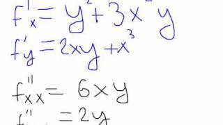 Высшая математика. Частная производная.