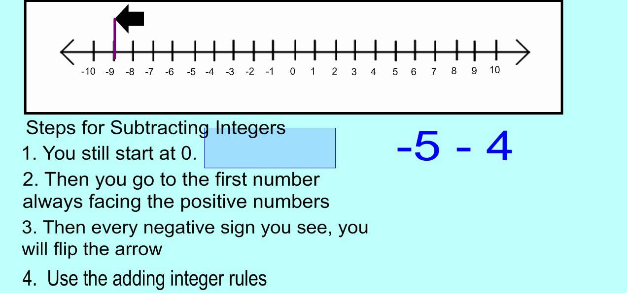 Worksheets Adding And Subtracting Integers Rules common core math video 3 addng integer rules and subtracting with negatives using a number line