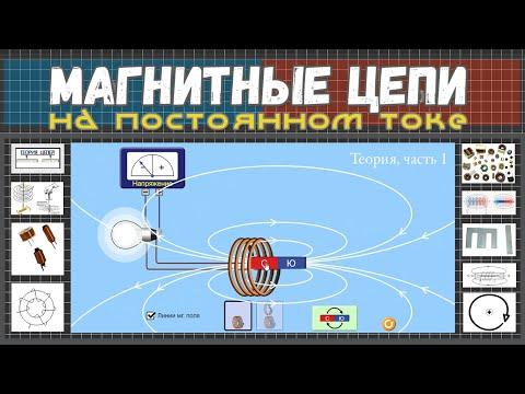 Магнитные цепи видеоурок