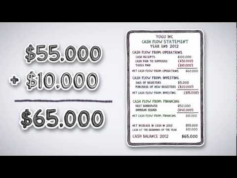 What is a Cash Flow Statement   by Wall Street Survivor