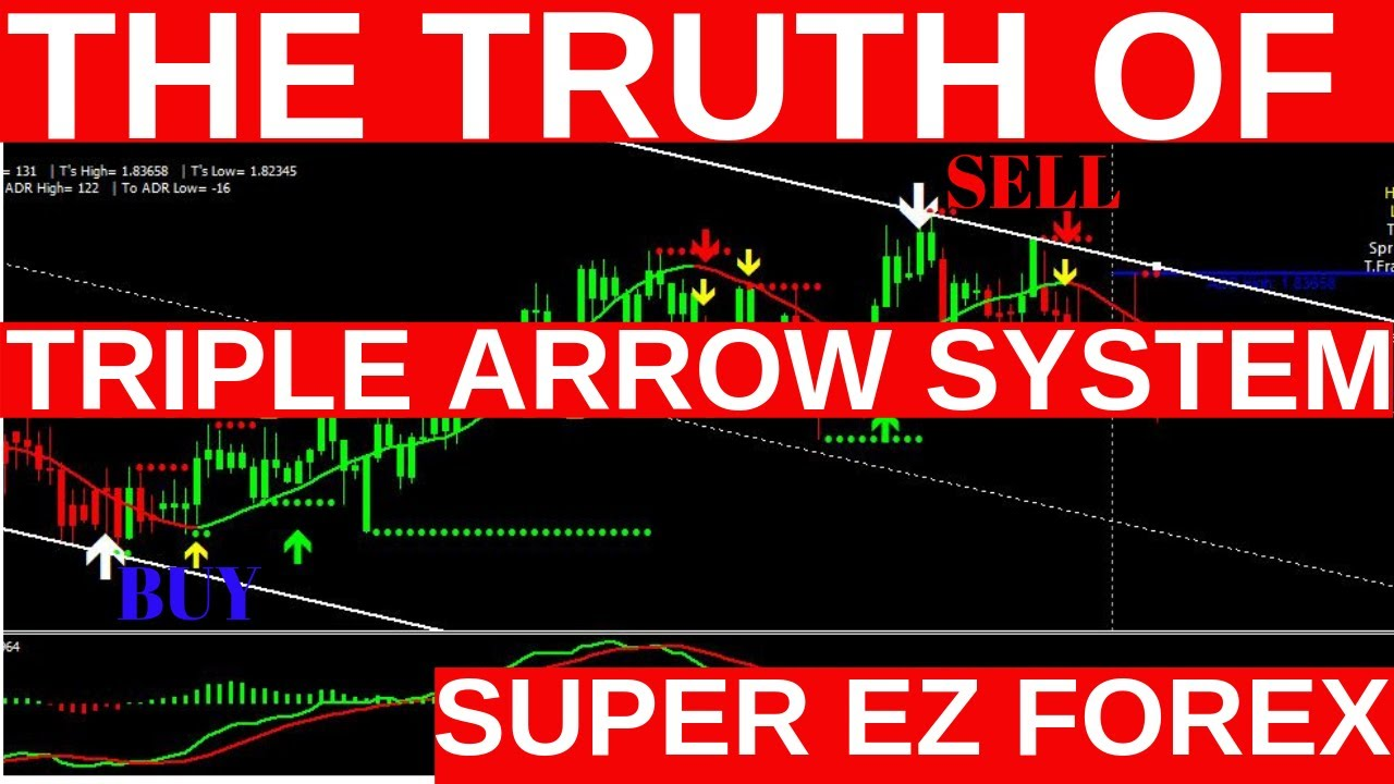 Super ez forex system download