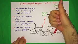 DALGALAR-18 Elektromanyetik Dalgalar, Maxwell Denklemleri