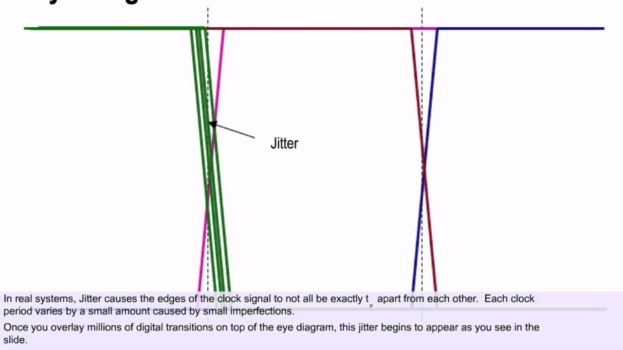 diagram of eye [ 1280 x 720 Pixel ]
