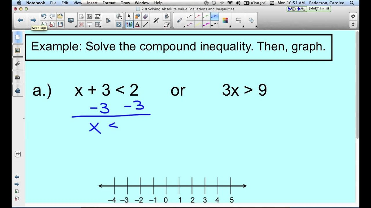 graphing compound inequalities graphing inequalities graphing ...