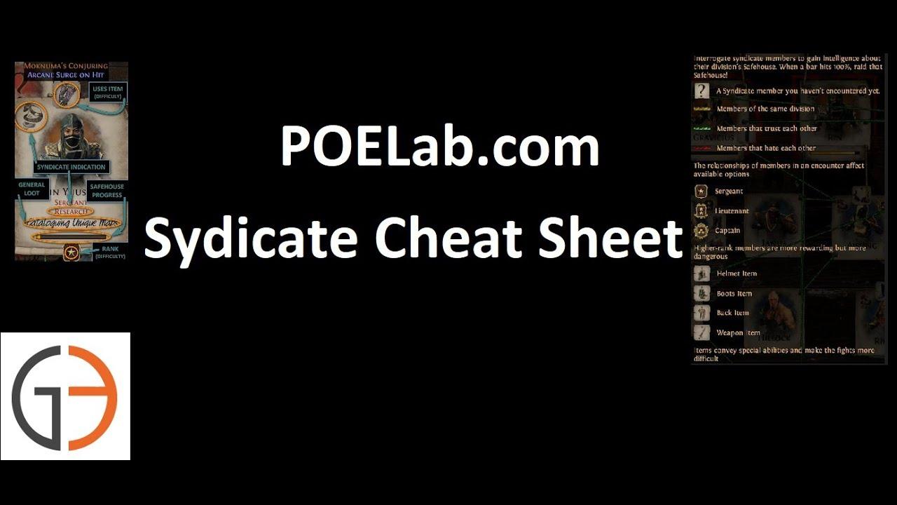 syndicate cheat sheet