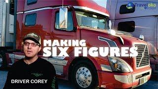 Making Six Figures Video