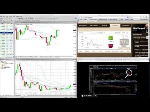 Trend trading strategy binary options