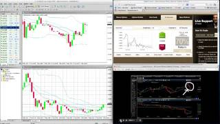 60 Second Binary Options 10 Minute Trend Trading Strategy