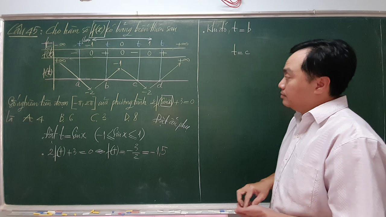 Giải chi tiết CÂU 45 đề MINH HỌA THPT QG 2020
