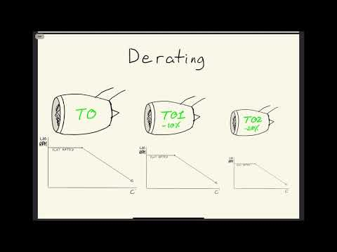 Aviation education (use time stamps): GE90 Assume temperature method & Derate