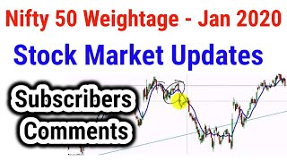 Nifty 50 Weightage   Subscribers Comments   Market Updates   Tamil Share   Intraday Trading Strategy