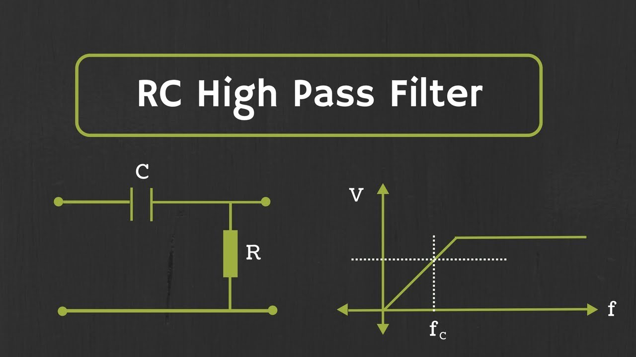 rc high pass filter explained [ 1280 x 720 Pixel ]