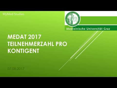 MedAT2017 Statistik Med Uni Graz pro Kontigent