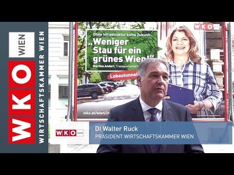 Machen Wir Wien Gemeinsam Zukunftsfit