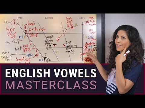Understanding American English Vowels |  Pronunciation Masterclass | FREE IPA Vowel Chart DOWNLOAD