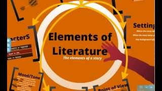 Elements of Literature with Mr. Taylor (Part 1)
