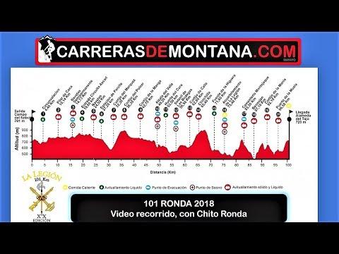 101 Kilometros Ronda 2018: Repaso recorrido, con Chito Ronda.