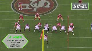 Game Film: Julio Jones route running too much for 49ers