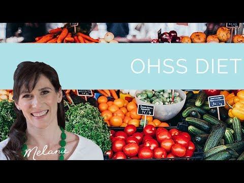 Ovarian Hyperstimulation Syndrome (OHSS)