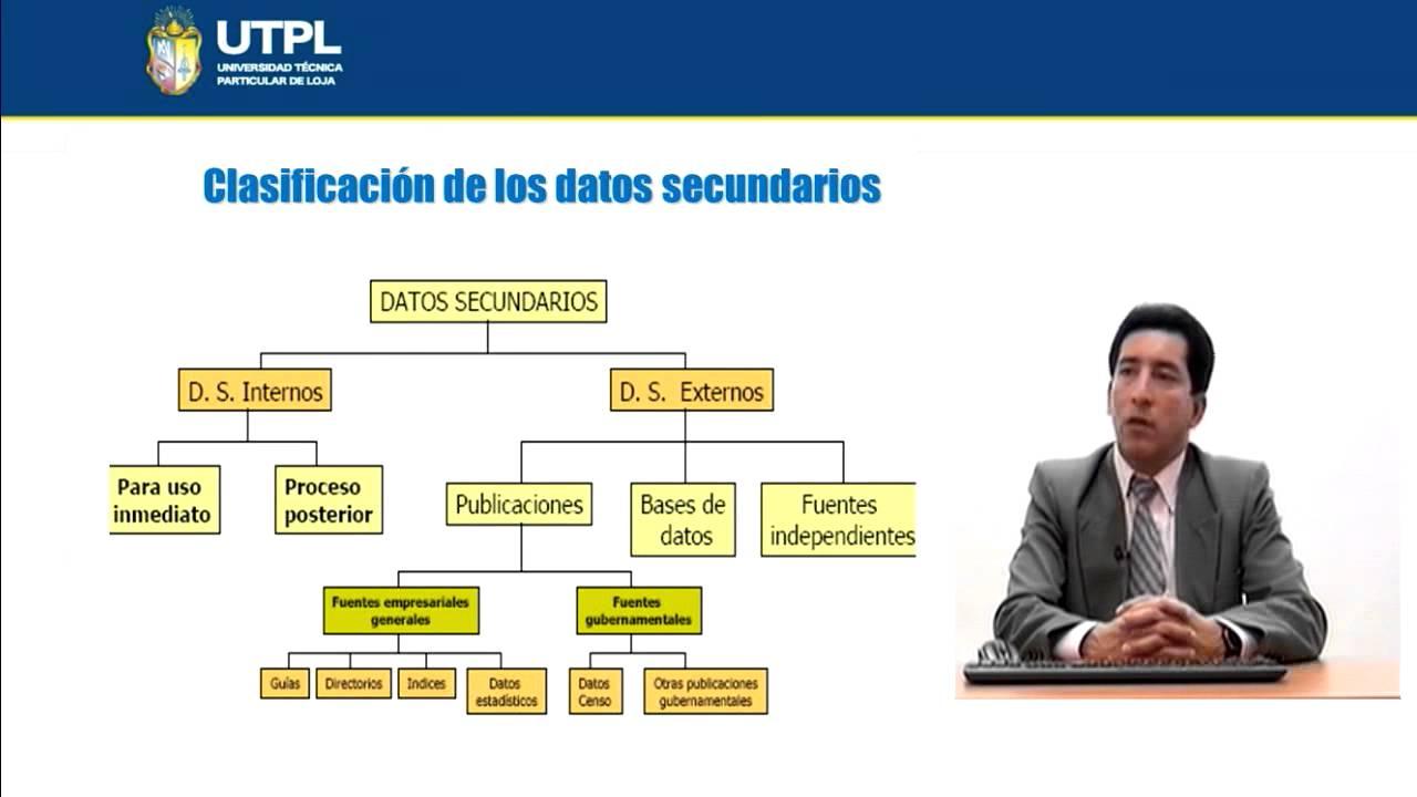 Utpl fuentes de datos para la obtenci n de informaci n - Fuentes de pared ...