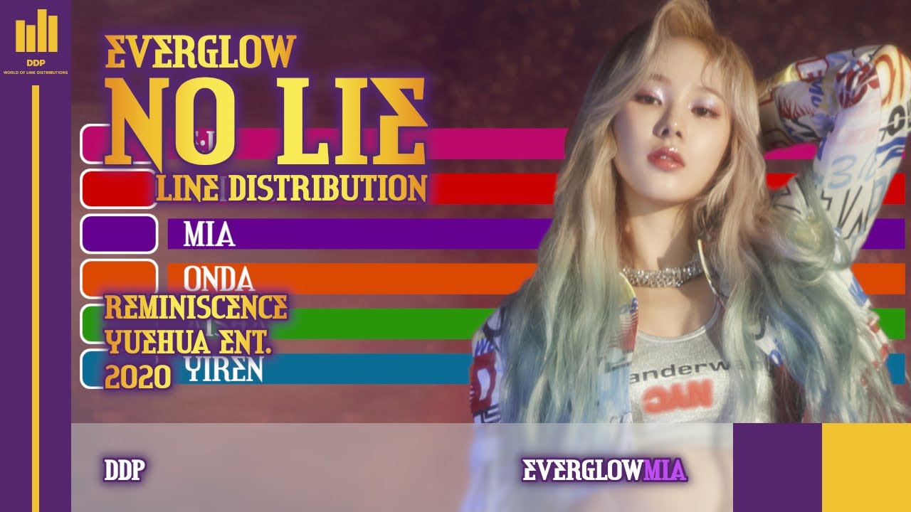 EVERGLOW - NO LIE (Line Distribution)
