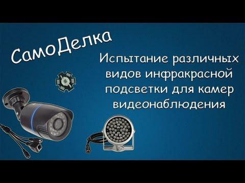 NVR IP-видеорегистраторы Dahua, Hikvision, купить в Киеве