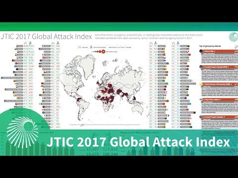 JTIC 2017 Global Attack Index