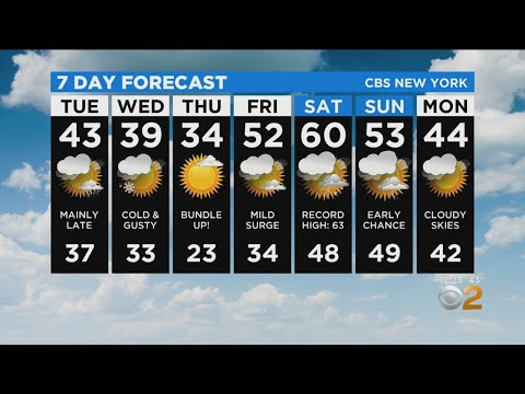 New York Weather: 1/7 Tuesday Afternoon Forecast