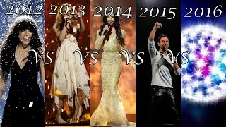 Eurovision Battle : 2012 vs 2013 vs 2014 vs 2015 vs 2016