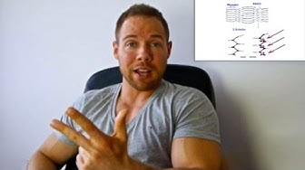 Muskelkater - 3 Tipps die dagegen helfen