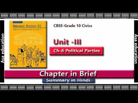 Ch 6 Political Parties (Political Science, CBSE, Grade 10) Chapter in Brief/ Summary in Hindi