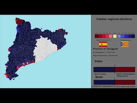 Catalan regional elections 21 desember 2017