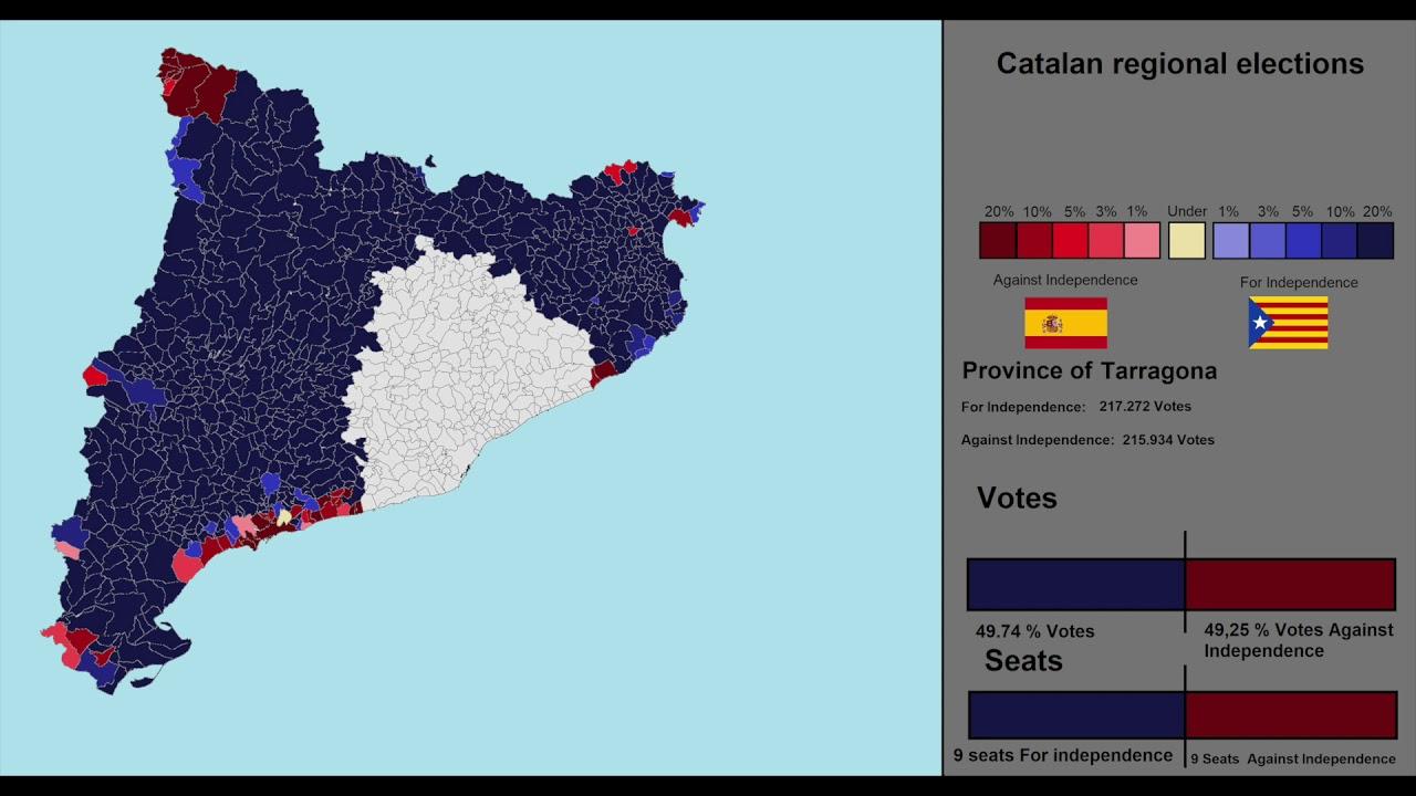 2017 Catalan regional election