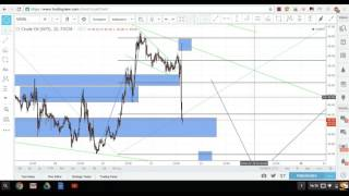 Crude Oil Prices Today : Live Trade 2016