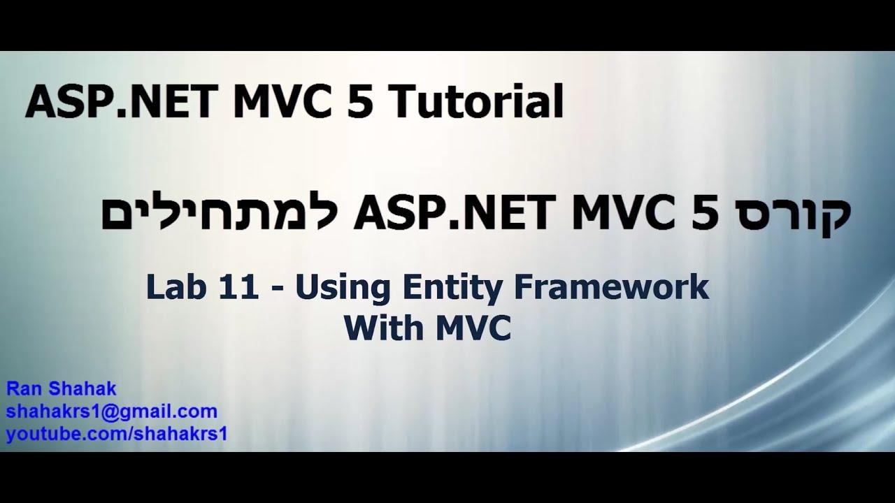 Spring mvc tutorial.